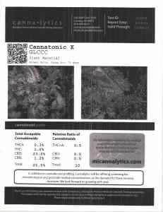Cannalytics-page-001