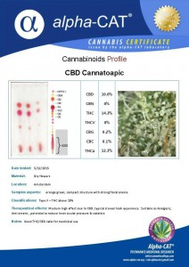cannatonic tlc